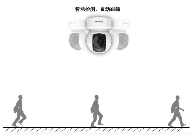 TP-LINK无线摄像机的智能追踪使用方法
